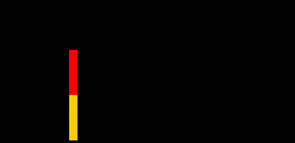 BMVI logo
