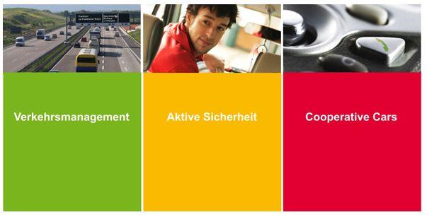 Die drei Unterprojekte von AKTIV als Säulen dargestellt: Verkehrsmanagement, Aktive Sicherheit und Cooperative Cars.