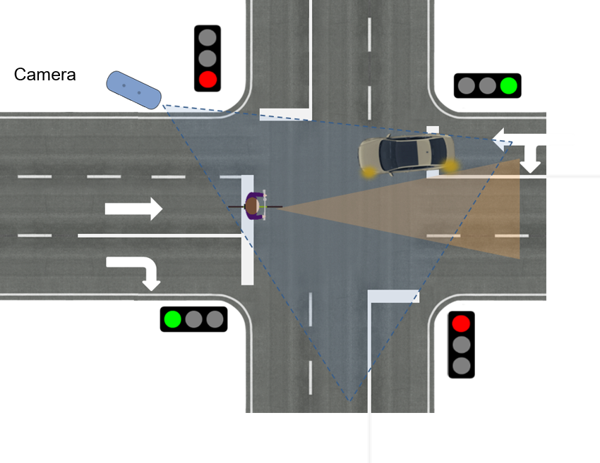 Crossing scenario